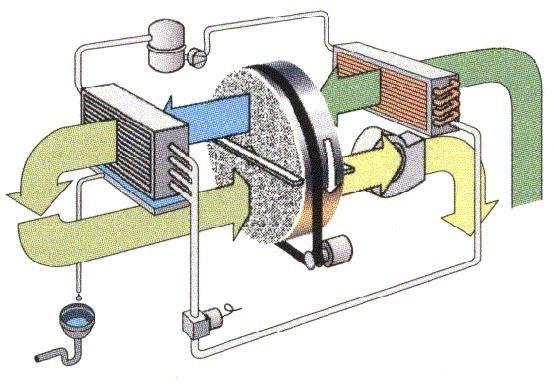 Осушитель воздуха компрессора своими руками
