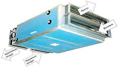 Приточно-вытяжная система с рекуперацией тепла