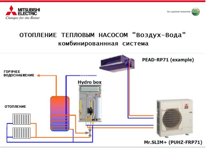 Схема разводки системы отопления с тепловым насосом