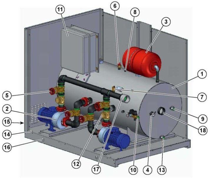Гидромодуль