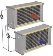 Рекуператор в  системе вентиляции