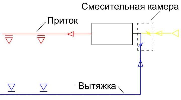 https://lumax.com.ua/
