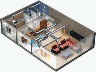 revolyutsionnye-sistemy-ventilyatsii-dlya-kvartir