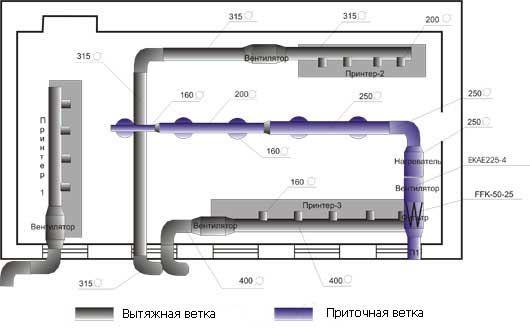Вытяжка и приточная установка на производстве