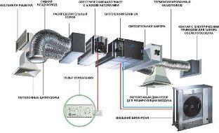 sovmeshhenie-ventilyatsii-s-konditsionerom
