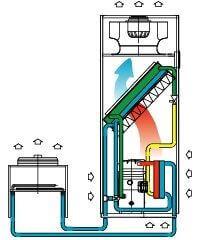 Прецизионные кондиционеры с водяным охлаждением фреонового контура