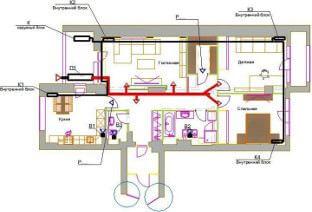 ventilyatsiya-kvartiry-primer