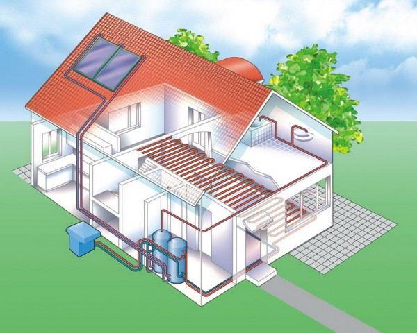 Обвязка системы отопления на базе теплового насоса