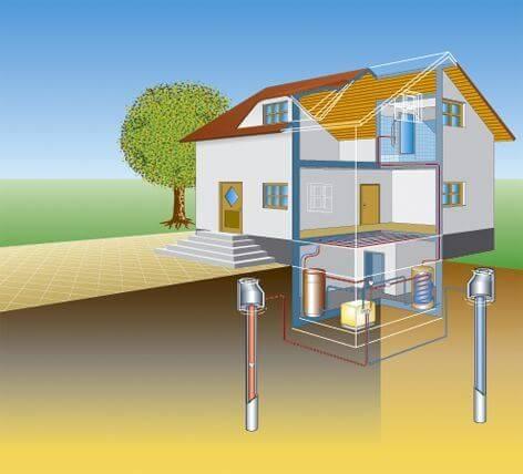 Тепловой насос с грунтовым контуром для отопления в доме