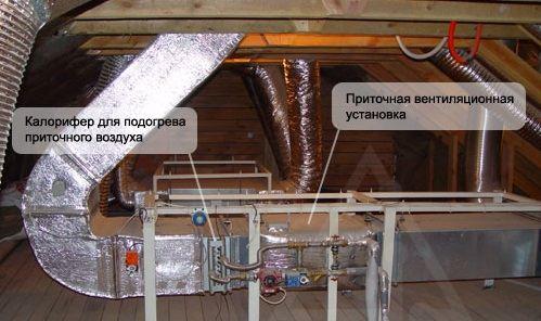 Приточная вентиляция для отопления