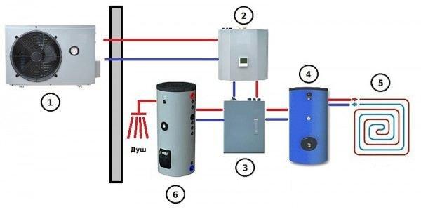 тепловой насос для отопления и кондиционирования