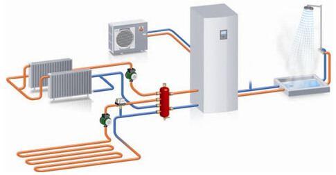 Принципиальная схема работы теплового насоса