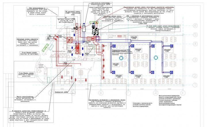 Схема системы кондиционирования в ресторане в Киеве