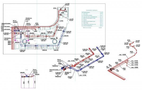 Система вентиляции и кондиционирование