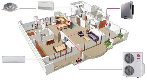 Выбираем систему кондиционирования для дома или квартиры