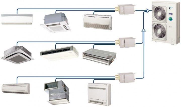 Мультизональные системы кондиционирования воздуха