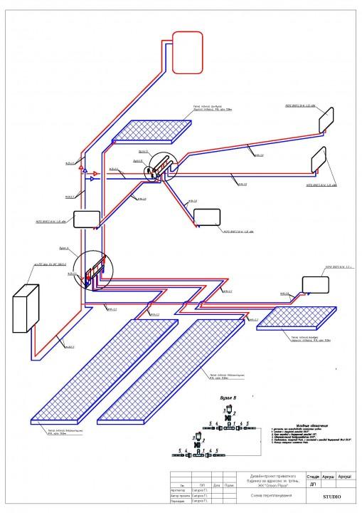 Пример модель системы отопления