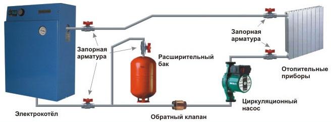 электрокотлы